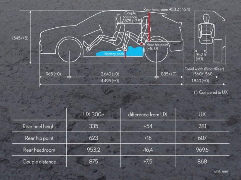 lexus-ux-300h-13-800x597.jpg